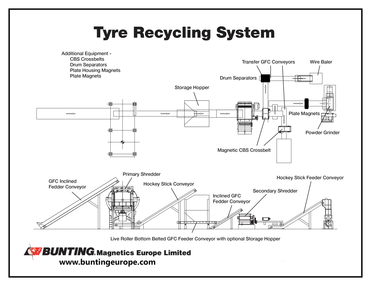 Tire_Recycling