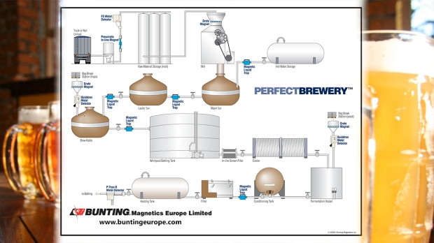 Bunting_Magnetics_Europe_Brewery_Plant