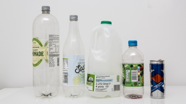 Plastic Packaging Waste